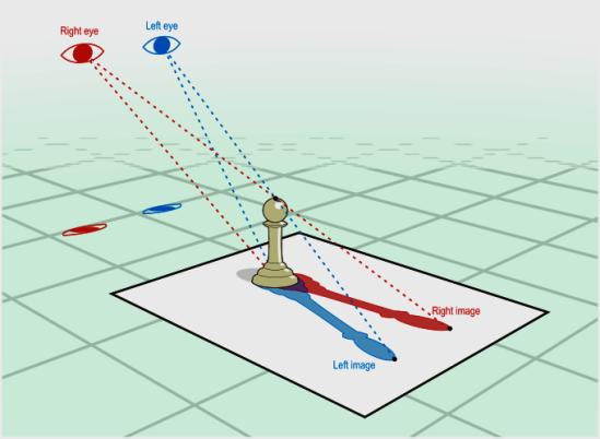 680px-Phantogram_projection_diagram_darker